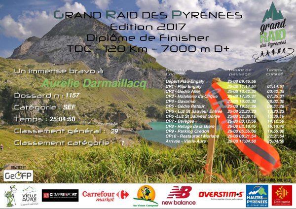 Diplôme Tour des Cirques - GRP 017